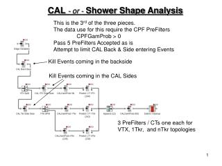 CAL  - or -  Shower Shape Analysis