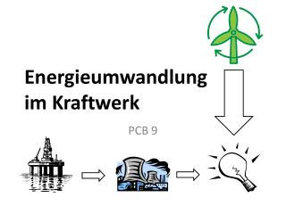 Energieumwandlung     im Kraftwerk