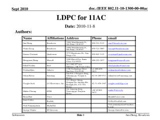 LDPC for 11AC