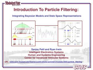 Introduction To Particle Filtering: