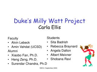 Duke's Milly Watt Project Carla Ellis