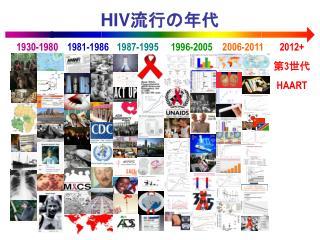 HIV 流行の年代