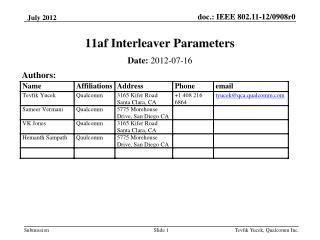 11af Interleaver Parameters
