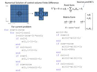 Numerical Solution of control volume Finite Difference