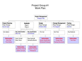 Project Group #1 Work Plan