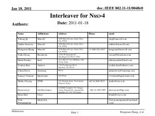 Interleaver for Nss>4