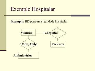 Exemplo Hospitalar