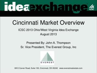 Cincinnati Market Overview