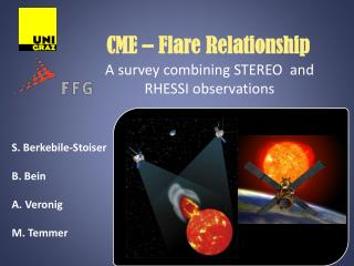 CME –  Flare  Relationship