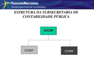 ESTRUTURA DA SUBSECRETARIA DE CONTABILIDADE P�BLICA