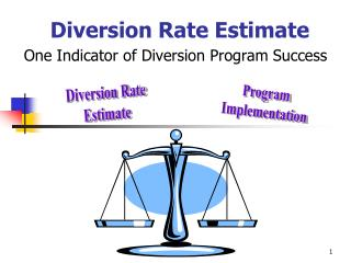 Diversion Rate Estimate