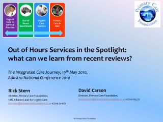 Out of Hours Services in the Spotlight:  what can we learn from recent reviews?