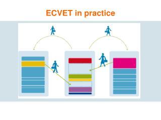 ECVET in practice