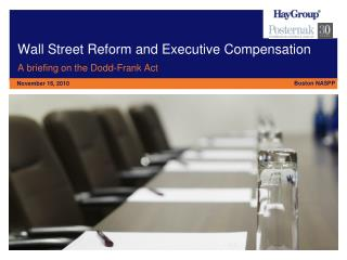 Wall Street Reform and Executive Compensation