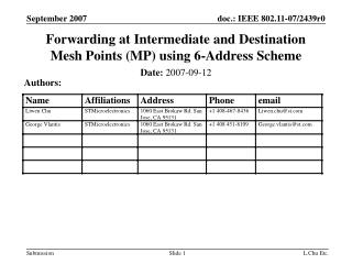 Forwarding at Intermediate and Destination Mesh Points (MP) using 6-Address Scheme