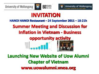 Summer Meeting and Discussion for Inflation in Vietnam - Business opportunity activity