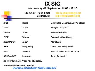 IX SIG Wednesday 4 th  September 11 :00 - 1 2 :30