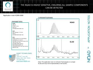 THE NQAD IS HIGHLY SENSITIVE, ENSURING ALL SAMPLE COMPONENTS CAN BE DETECTED
