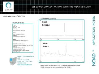 SEE LOWER CONCENTRATIONS WITH THE NQAD DETECTOR