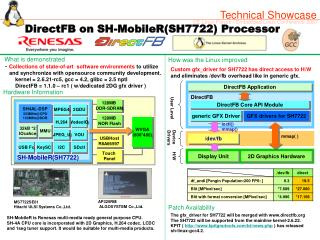 DirectFB on SH-MobileR(SH7722)  Processor
