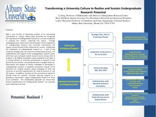 Transforming a University Culture to Realize and Sustain Undergraduate Research Potential