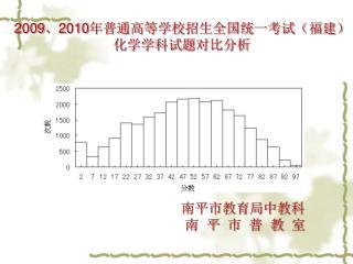 2009 、 2010 年普通高等学校招生全国统一考试(福建) 化学学科试题对比分析