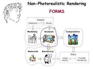 Non-Photorealistic Rendering FORMS
