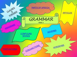 GRAMMAR TERM 3