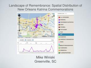 Landscape of Remembrance: Spatial Distribution of New Orleans Katrina Commemorations