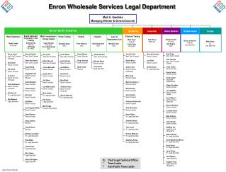 Enron Wholesale Services Legal Department