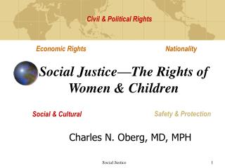 Social Justice The Rights of Women  Children