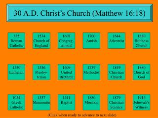 30 A.D. Christ's Church (Matthew 16:18)