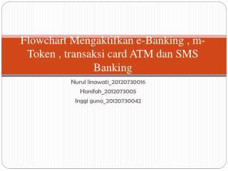 Flowchart Mengaktifkan e-Banking , m-Token , transaksi card ATM dan SMS Banking