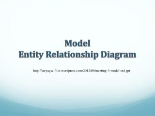 Model Entity Relationship Diagram