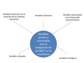 Variables previas a contemplar ante la integración de las NNTT en la enseñanza