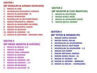 SEKTOR I (BP MARJUNI & AHMAD SAFRUDIN) MASJID AL ASRI MUSHOLLAH ROUDHATUL FIRDAUS