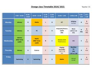 Orange class Timetable 2014/ 2015  Teacher : CC
