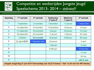 Competitie en  wedstrijden Jongste Jeugd Speelschema 2013- 2014  – definitief! !