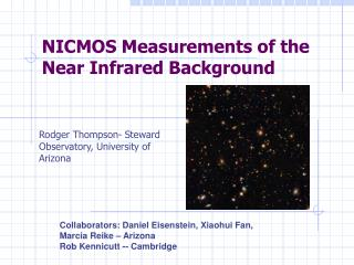 NICMOS Measurements of the Near Infrared Background