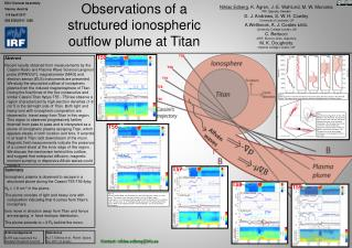 Observations of a structured ionospheric outflow plume at Titan