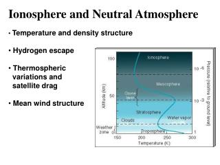 Ionosphere and Neutral Atmosphere Temperature and density structure  Hydrogen escape