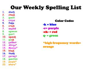 Our Weekly Spelling List
