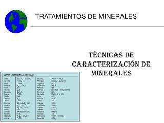 Técnicas de caracterización de minerales
