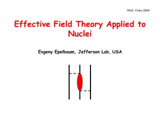 Effective Field Theory Applied to Nuclei