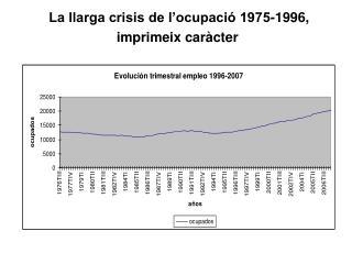 La llarga crisis de l'ocupació 1975-1996,  imprimeix caràcter