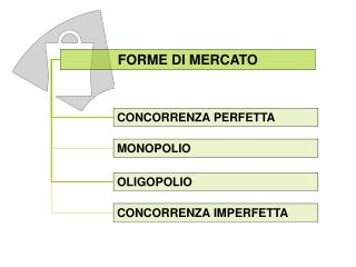 FORME DI MERCATO