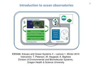 Introduction to ocean observatories