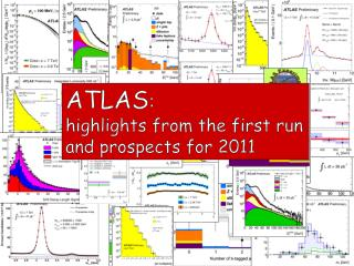ATLAS :  highlights from the first run and prospects for 2011