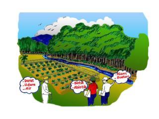 PENDAHULUAN   PEMBANGUNAN VERSUS LINGKUNGAN HIDUP   LINGKUNGAN HIDUP  - Tempat tinggal, habitat