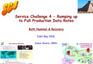 Service Challenge 4 - Ramping up to Full Production Data Rates Both Nominal & Recovery
